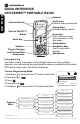 Motorola DTR SERIES Quick Reference